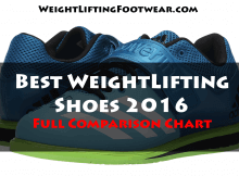 best-weightlifting-shoes